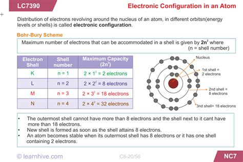 electron from beginner to pro learn to build cross platform desktop applications using github s electron books learnhive icse grade 8 chemistry structure of atoms
