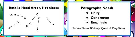 pattern based writing quick easy essay teaching children about paragraphs gone bad teaching