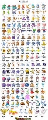 Pokemon pokedex 7 related keywords amp suggestions pokemon pokedex 7