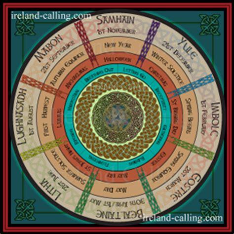 Celtic Tree Calendar The Celtic Tree Calendar Ireland Calling