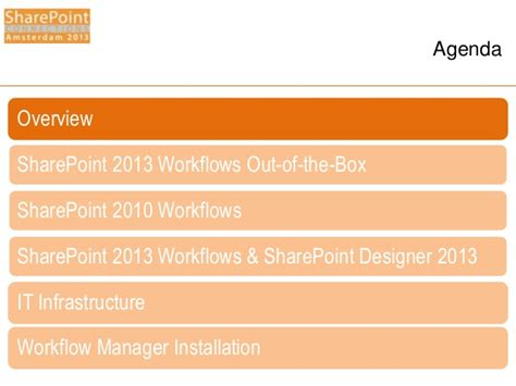 workflows sharepoint 2013 sharepoint 2013 workflow book 28 images workflow