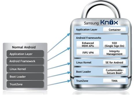reset samsung knox counter how to uninstall knox on galaxy devices androidpit