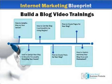 tutorial internet marketing gratis welcome to internet marketing for beginners membership
