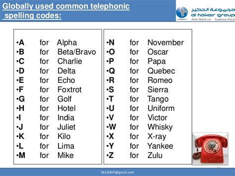 a for alpha professional telephone etiquette