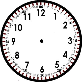 clock templates for telling time tchrgrl smartboard teaching time presentation and