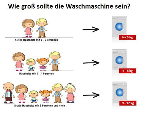 Waschmaschine Zu Voll Beladen by Waschmaschinen Test Eu Die Besten Modelle 2018 Im Vergleich