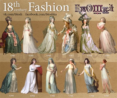 fashion a history from the 18th to the 20th century taschen books a brief history of the xviii century fashion for the blog bloshka old fashion