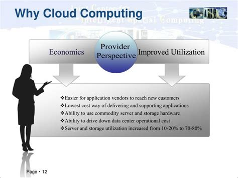 why cloud hosting is better ppt director nsf planning i ucrc for spatiotemporal