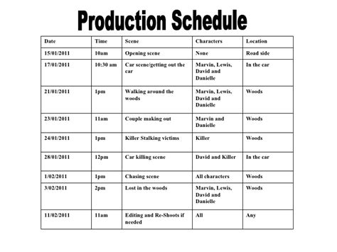 Production Schedule Production Plan Template