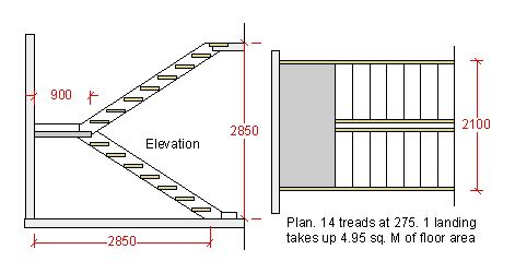 comfortable stair dimensions public stairs regulations buscar con google