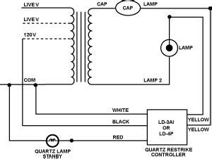 17 horn blaster wiring diagram quartz restrike