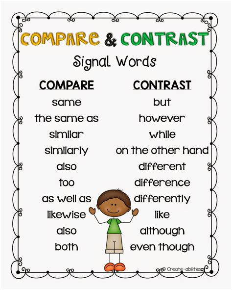 Compare And Contrast Worksheets 3rd Grade by Free Printable Compare And Contrast By Create
