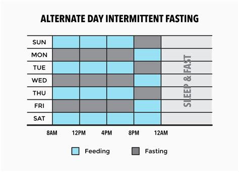 fasting time the complete guide to intermittent fasting for beginners