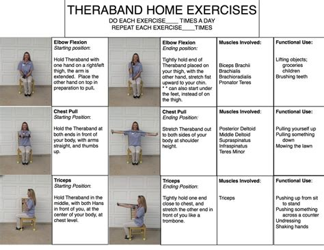 home exercise plan home exercise program upper extremity google search