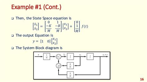 state space to block diagram block diagram to state space wiring diagram