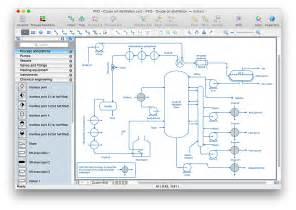 engineering process flow diagram symbols engineering