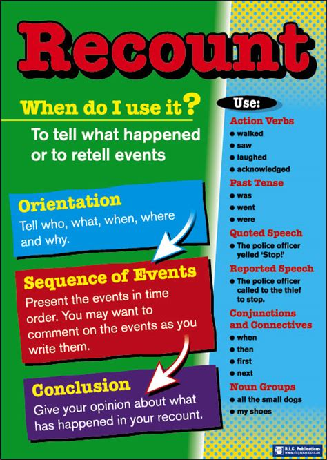 Printable Recount Poster | recount poster google search school writing