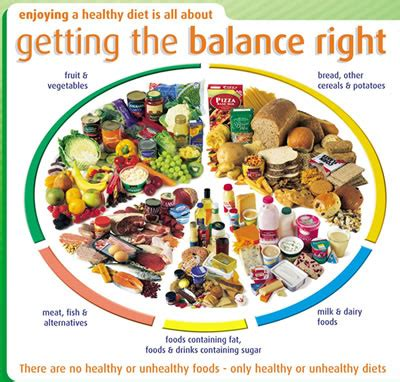 life at its best balanced diet nutrition