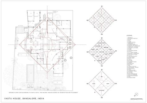 vastu floor plan vastu architecture design floor plan interior design ideas