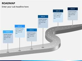 Free Project Roadmap Template Powerpoint by Roadmap Powerpoint Template Sketchbubble