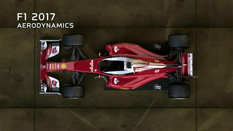Awesome Car Wallpapers 2017 2018 Calendar by F1 Nyse Race Quot Tips Quot Big Changes Are Coming