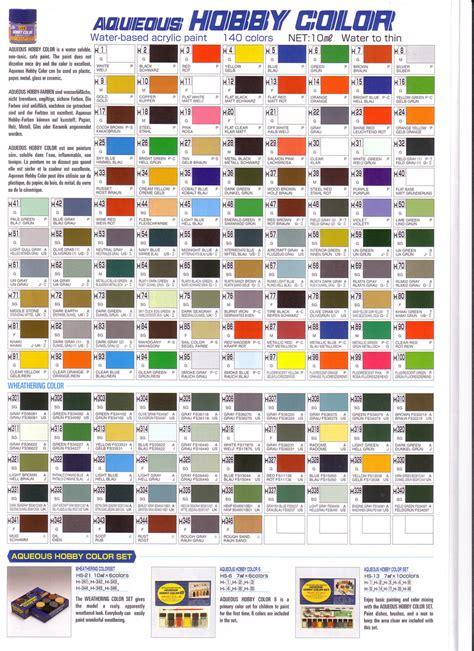 Mr. Hobby/ Mr. Color Charts   i zgok