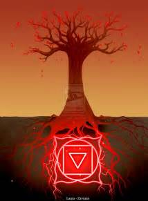 23 best images about root chakra muladhara on pinterest