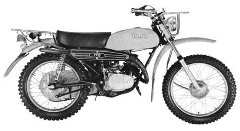 Yamaha Ag175