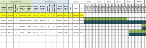 exle cash flow chart create gantt chart and cash flow using excel with sle file