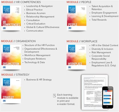 Davenport Competency Mba by Shrm Learning System 174 Davenport
