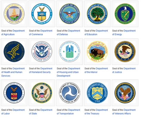 Cabinet Department by The Executive Branch Mr Dalesandro S Civics Website