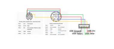 ps 2 mouse pinout diagram ps free engine image for user manual
