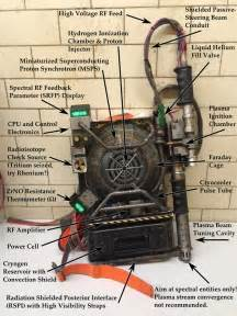 Proton Pack Schematics Ghostbusters 2016 Proton Pack Diagram Ghostbusters 2016