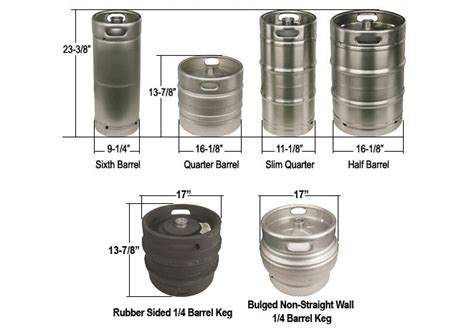 how many beers in a keg of coors light keg specials rental policies co2 beer gas cylinders