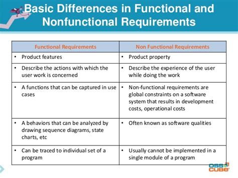 non functional requirements template non functional requirements do we really care