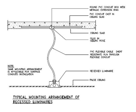conduit wiring system pdf method statement for installation of electric pvc conduits