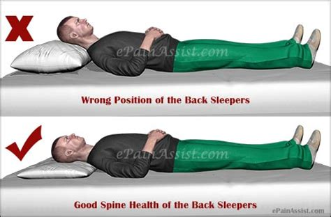 Ideal Pillow by Different Types Of Pillow For Spine Health