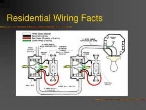 house wiring schematic wiring diagrams