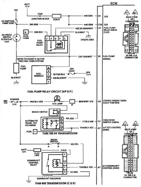 1989 gmc suburban wiring diagram wiring diagram 1989 gmc suburban wiring diagram wiring diagram