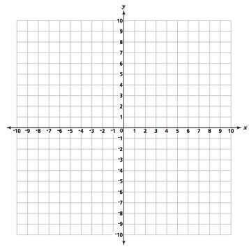 printable graph paper 10x10 search results for coordinate plane 10 x 10 calendar 2015