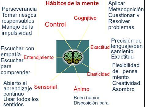 imagenes filtros mentales pensamiento cr 237 tico mayo 2013