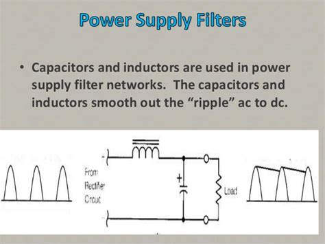 derivation of voltage across inductor inductor filter ripple factor derivation 28 images understanding inductor designs for