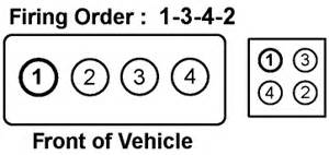 firing order for a 2003 mazda tribute need to see diagram