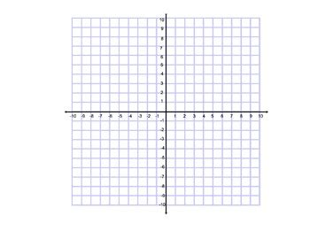 grid pattern def blank coordinate grid by lindsey gibson teachers pay