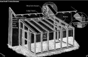 Lean To Attached To Garage by Lean To Greenhouse Plans Greenhouses Sheds