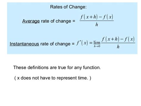 Rate Of Change And Tangent Lines How To Find Rate Of Change In A Table