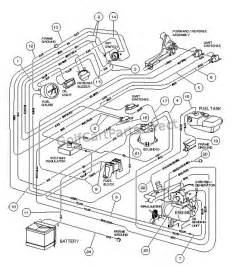 92 club car wiring diagram circuit diagram maker