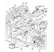 WIRING GASOLINE VEHICLE  CARRYALL I Club Car Parts