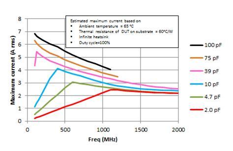 resistors max current 0603 resistor max current 28 images low value