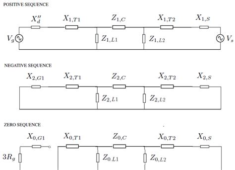 capacitor impedance characteristic capacitor zero sequence impedance 28 images what are impedance esr frequency characteristics